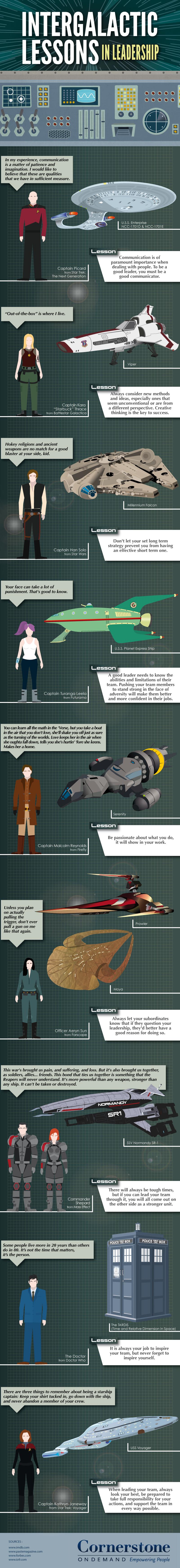 Infografik: Tips Kepemimpinan dari 9 Karakter Fiksi