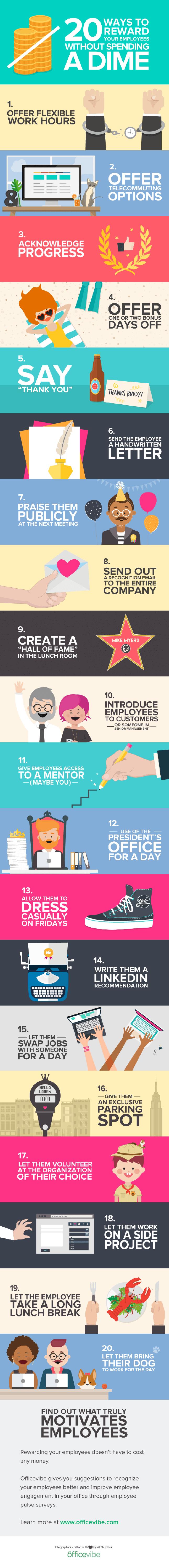 Infografik: 20 Ide Reward Karyawan Bukan Dengan Uang