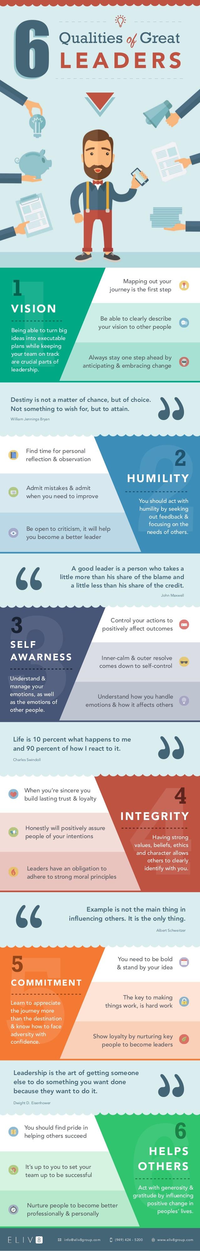 Infografik: 6 Kualitas Seorang Pemimpin