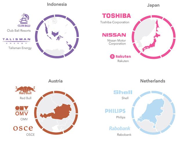 Top Brand di Indonesia copy
