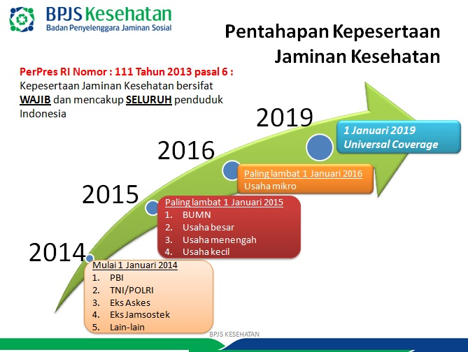 bpjs-kesehatan-tabel