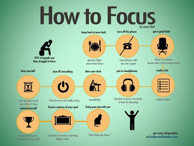 How to Focus Hacks